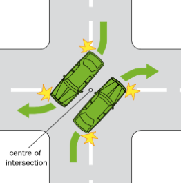 103_double_right_turn
