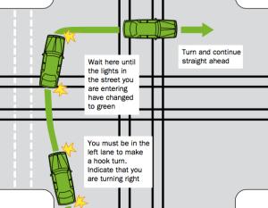 109_hook_turn_explain