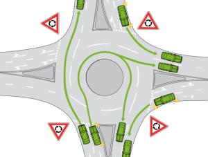 116_roundabout_turning_sign