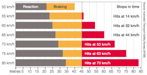14_wet_conditions_braking