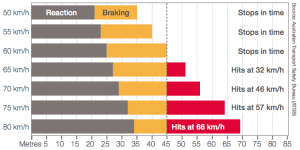 15_dry_conditions_braking