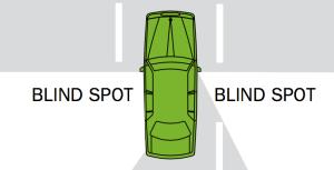 5_blindspots