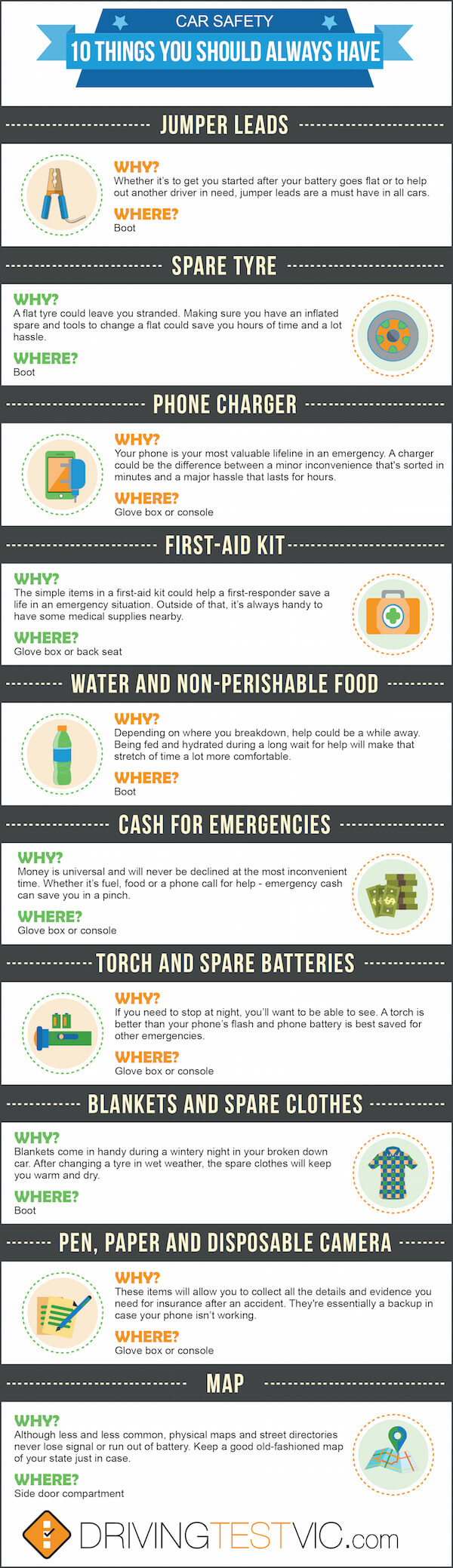 Car Safety - 10 Things You Should Always Have